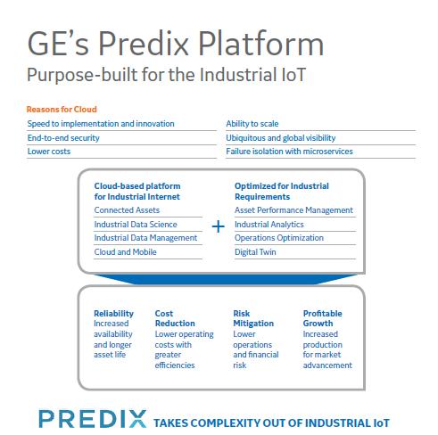 ges-predix-platform