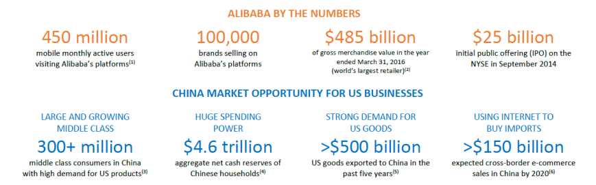 alibaba-by-the-numbers